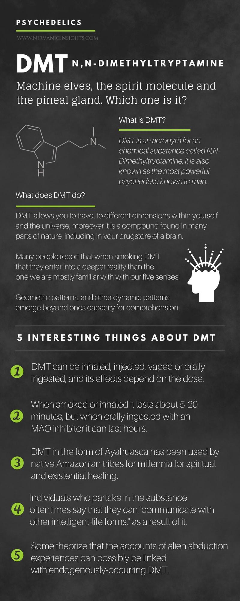 N,N-Dimethyltryptamine (DMT)