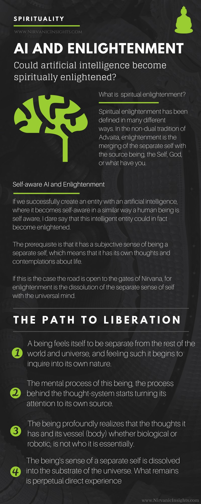 Spiritual Enlightenment and Artificial Intelligence