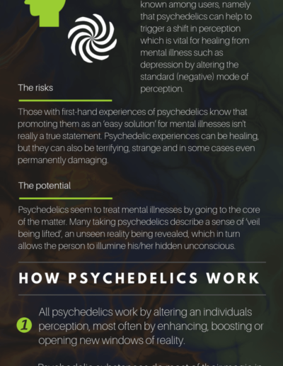 psychedelics-depression-anxiety-infographic