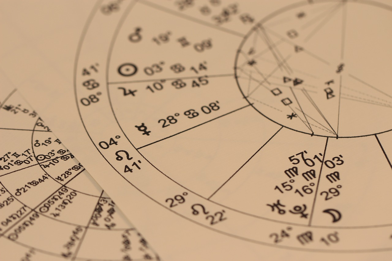 Astrology divination numbers
