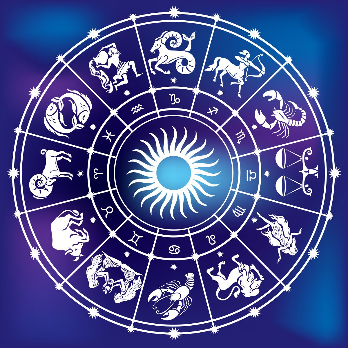 Astrology signs in circle