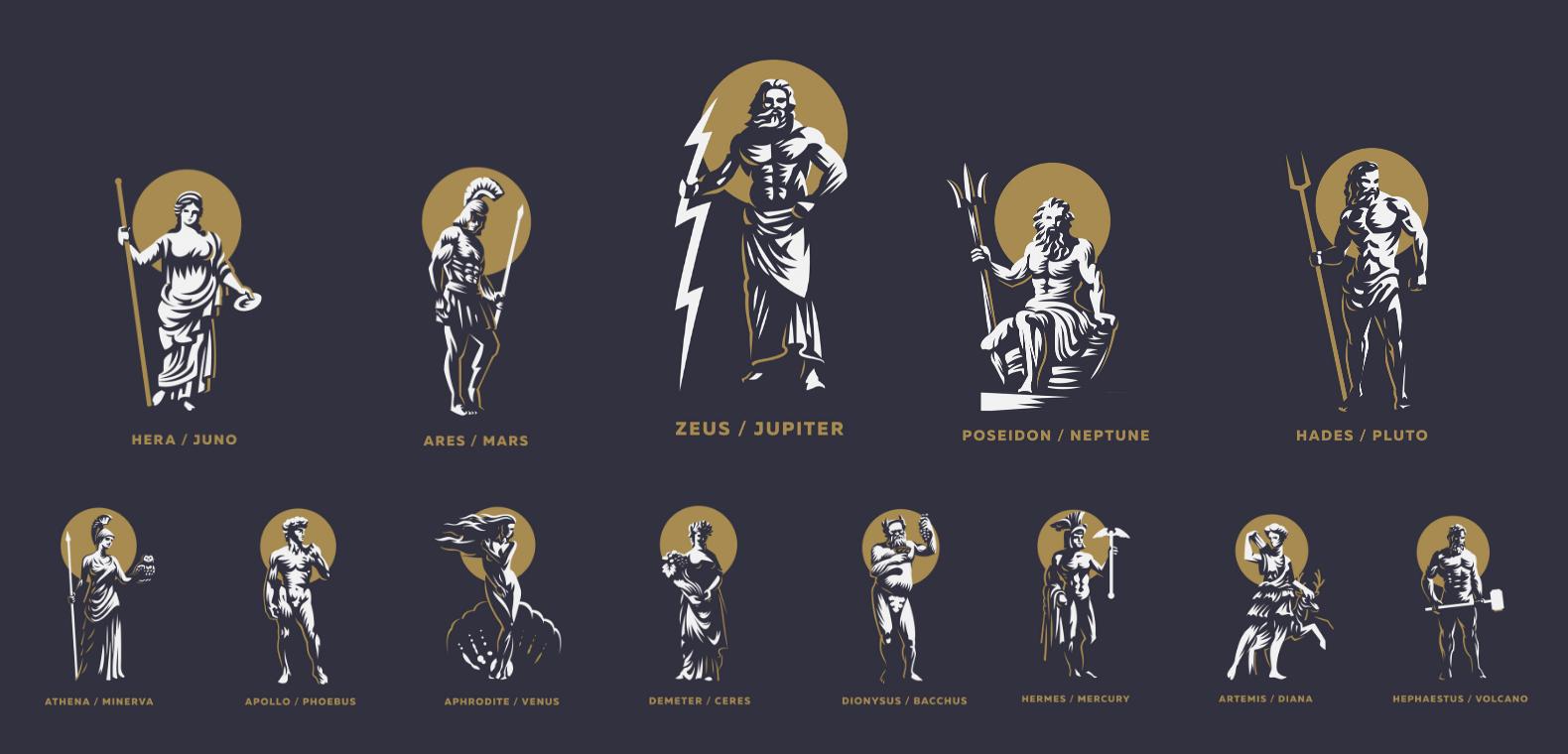 12 olympians in greek mythology